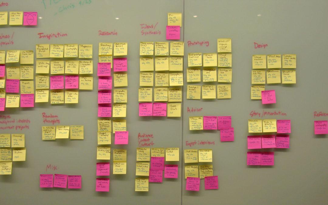 6 dicas para ser muito mais organizado e produtivo em 2016