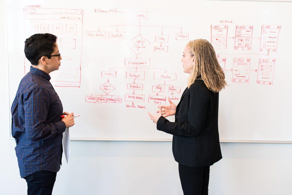 dois profissionais conversando em frente a um quadro branco e desenhando a experiencia do usuário dentro de uma plataforma